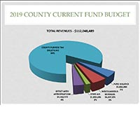Freeholders Introduce 2019 County Budget