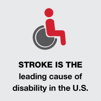 Stroke is the leading cause of disability in the U.S.