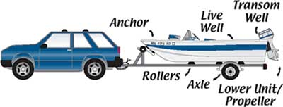 car and boat graphic